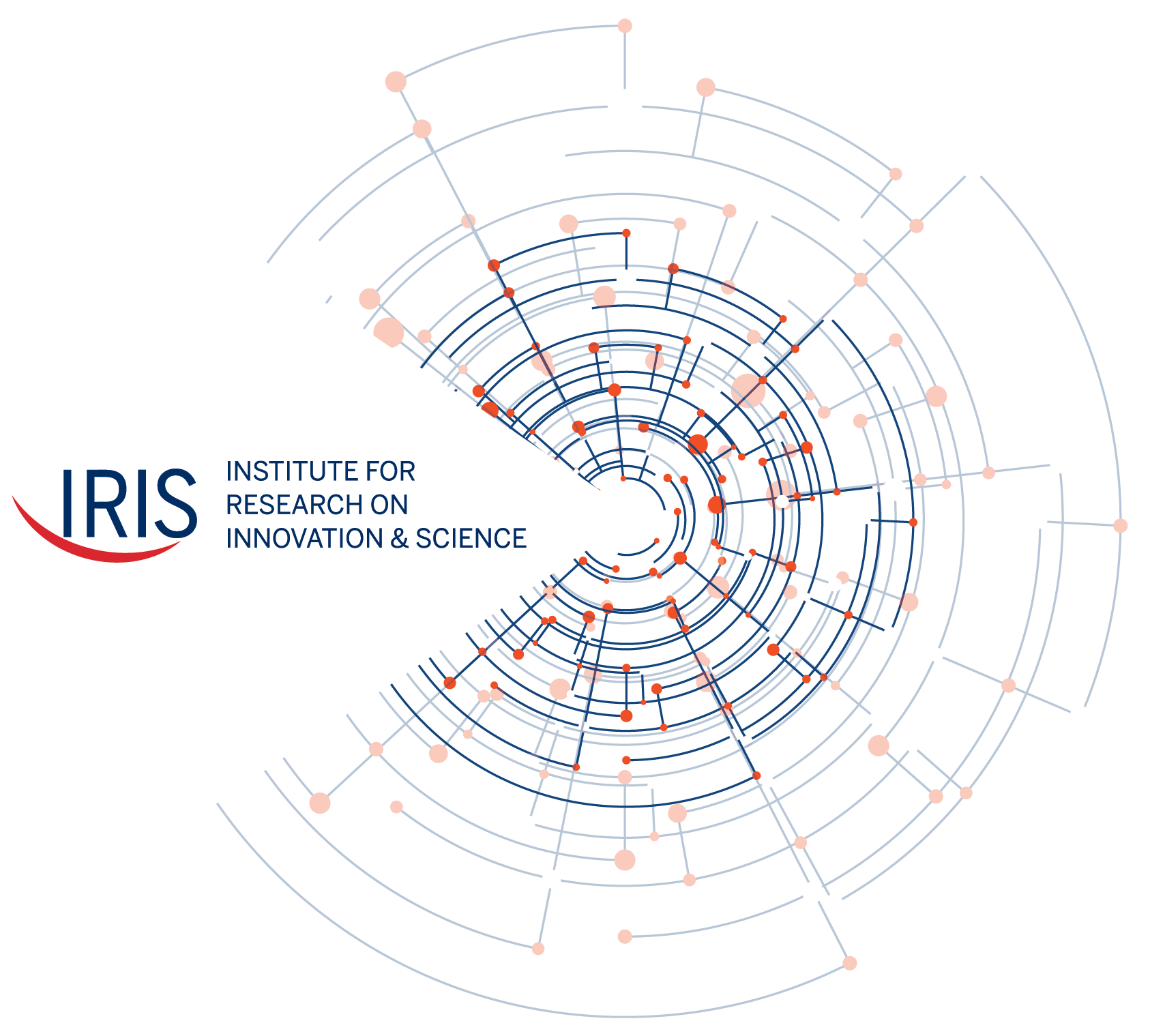 IRIS | Institute for Research on Innovation and Science