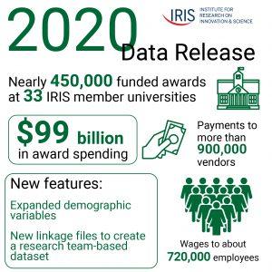 Summary of 2020 data release